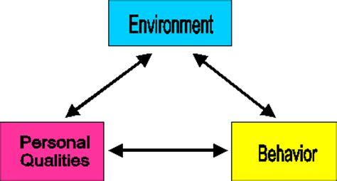 Action theory sociology - Wikipedia