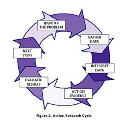 Social Action Theory Topics tutor2u Sociology
